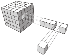 Beispiel eine OLAP-Cubes